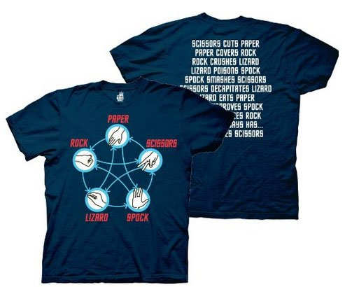 Big Bang Theory - Star Trek - Rock Paper Scissors Lizard Spock T-Shirt